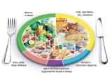 Гостиница Микрон - иконка «питание» в Зеленограде